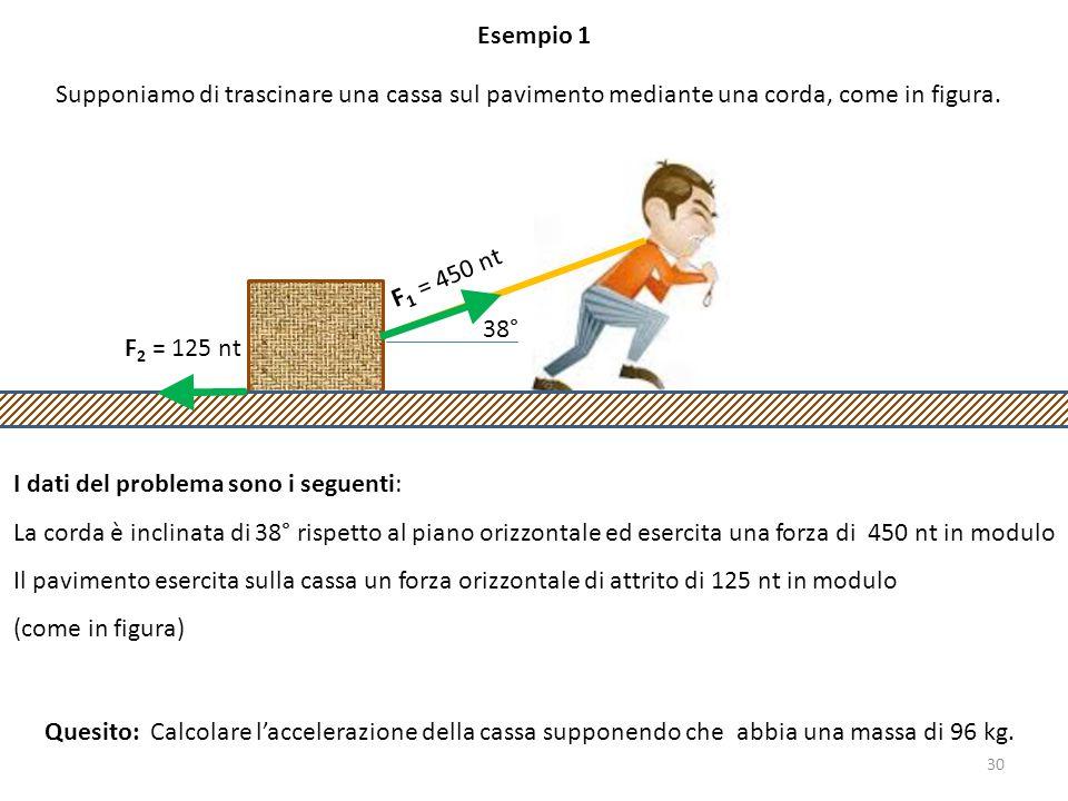 Esempio 1 Supponiamo di trascinare una cassa sul pavimento mediante una corda, come in figura. 38°