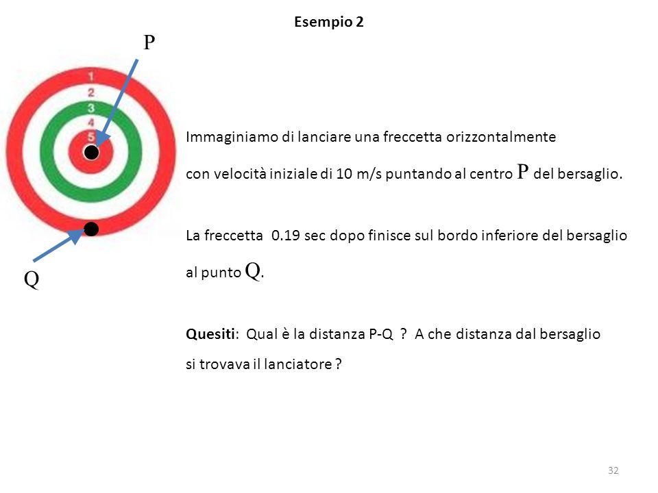 P Q Esempio 2 Immaginiamo di lanciare una freccetta orizzontalmente