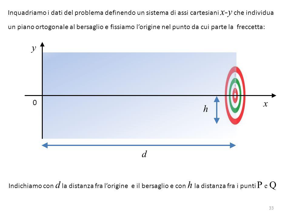 Inquadriamo i dati del problema definendo un sistema di assi cartesiani x-y che individua un piano ortogonale al bersaglio e fissiamo l'origine nel punto da cui parte la freccetta:
