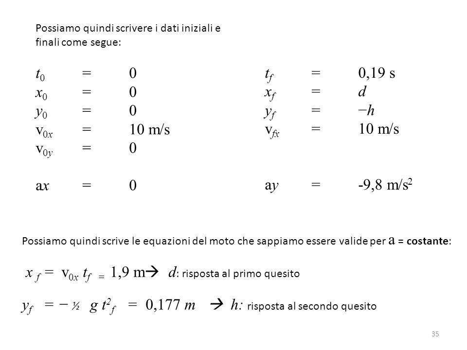 x f = v0x tf = 1,9 m d: risposta al primo quesito