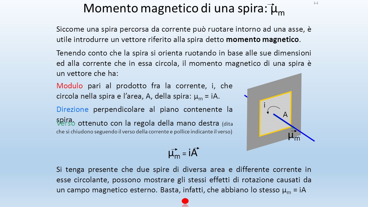 Momento magnetico di una spira: μm
