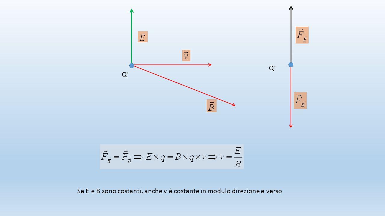 Q+ Q+ Se E e B sono costanti, anche v è costante in modulo direzione e verso