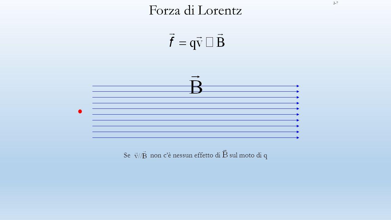 Forza di Lorentz 3-7 Se non c'è nessun effetto di sul moto di q