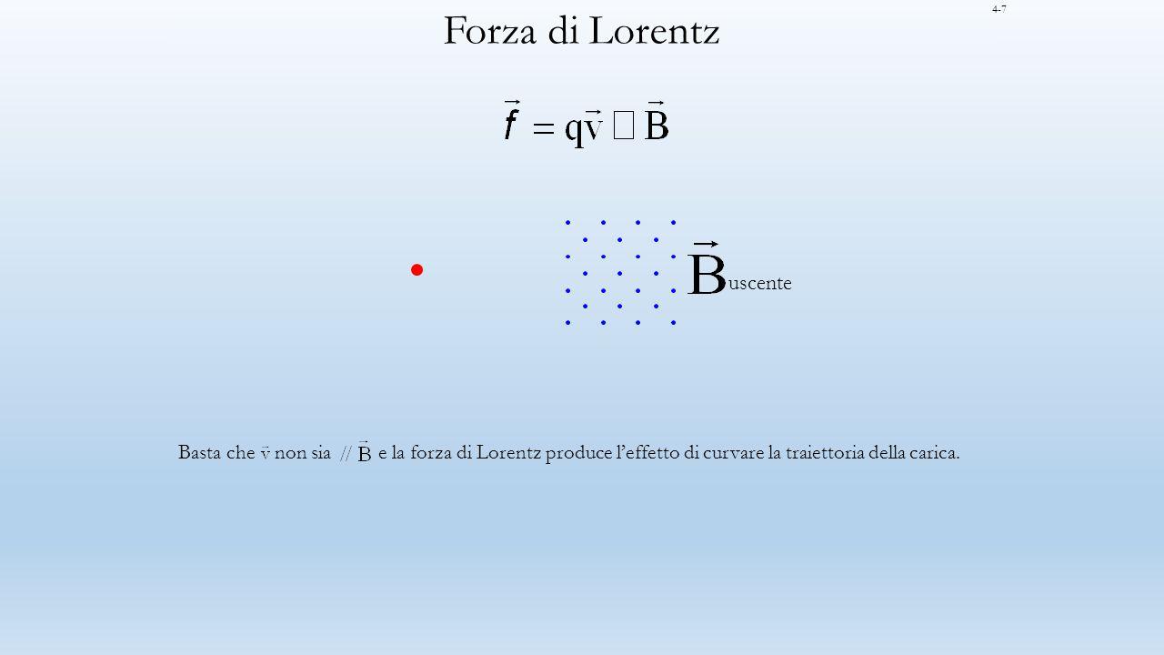 Forza di Lorentz uscente