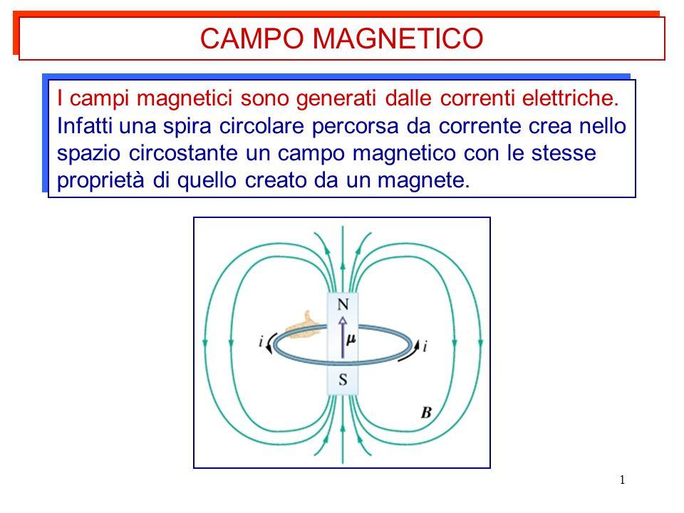 CAMPO MAGNETICO I campi magnetici sono generati dalle correnti elettriche.