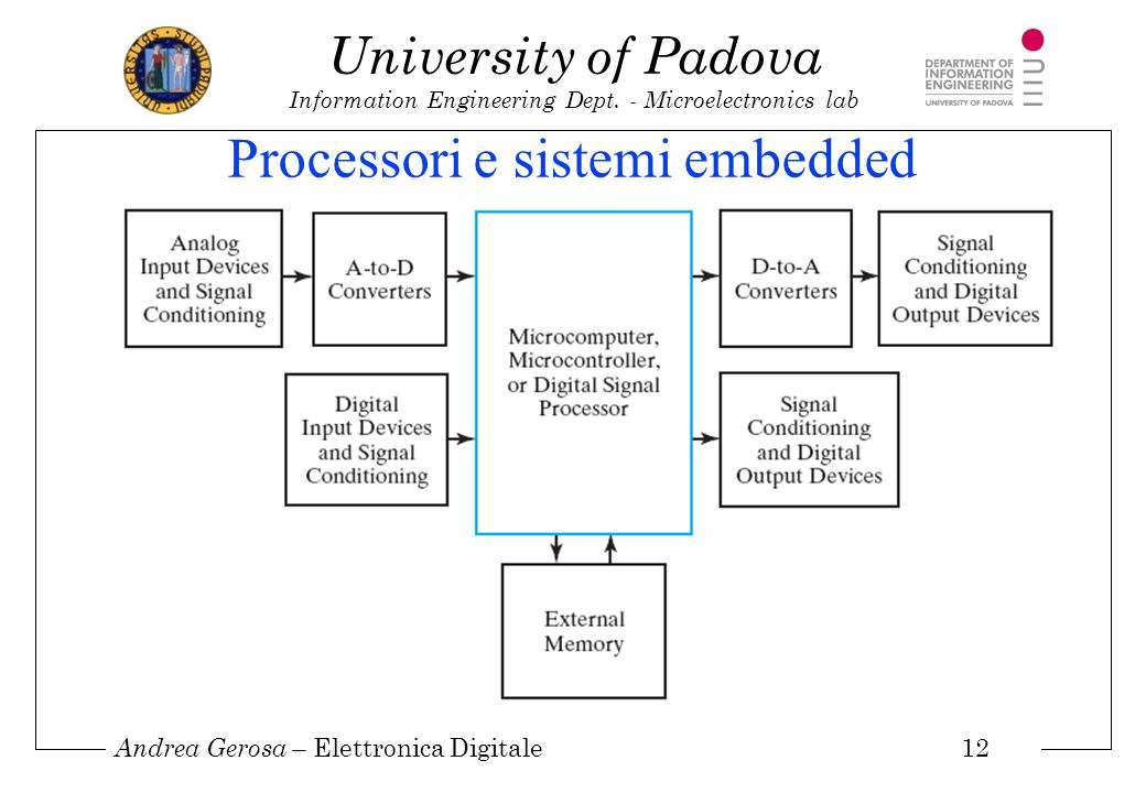 Processori e sistemi embedded