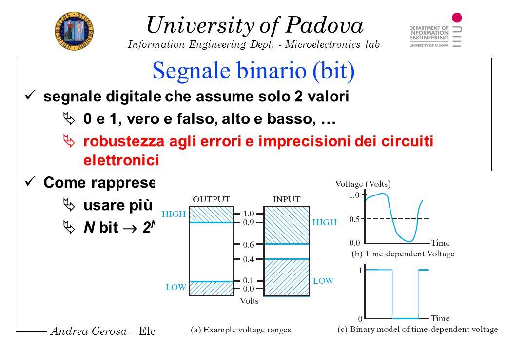 Segnale binario (bit) segnale digitale che assume solo 2 valori