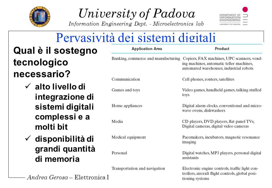 Pervasività dei sistemi digitali