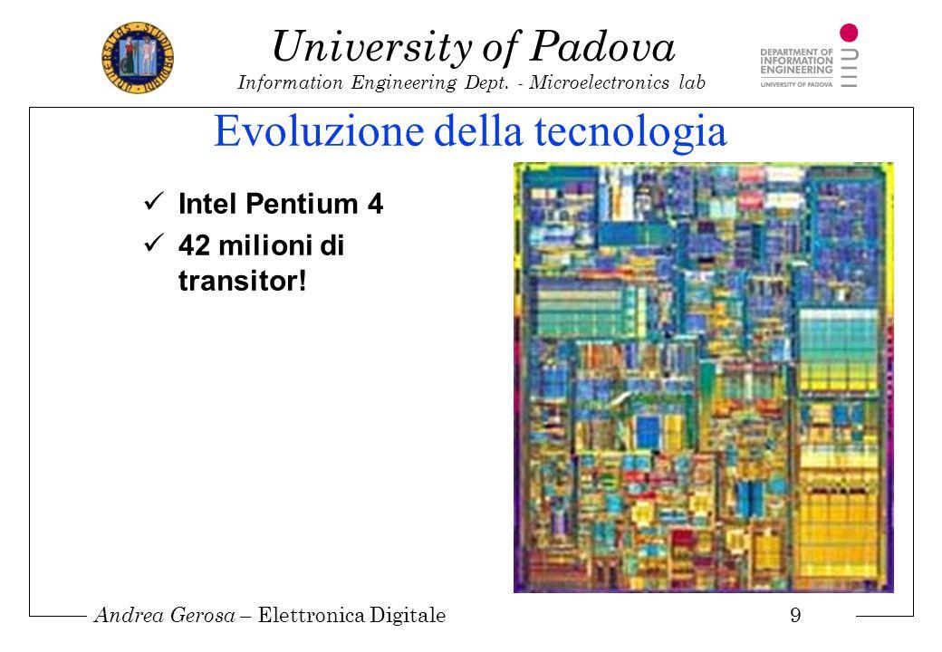 Evoluzione della tecnologia