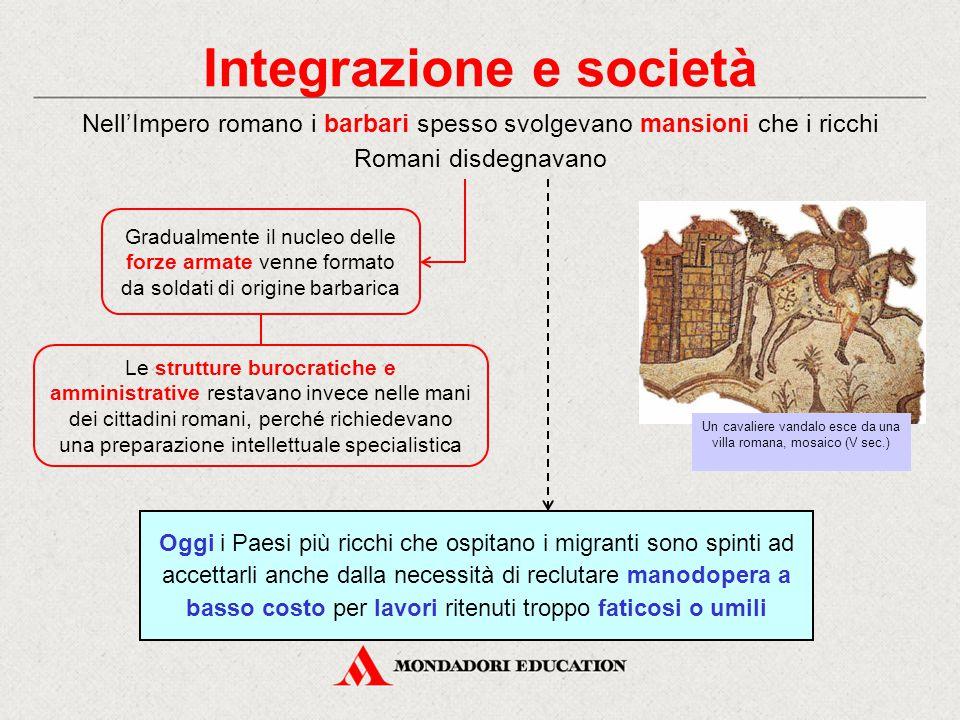 Integrazione e società