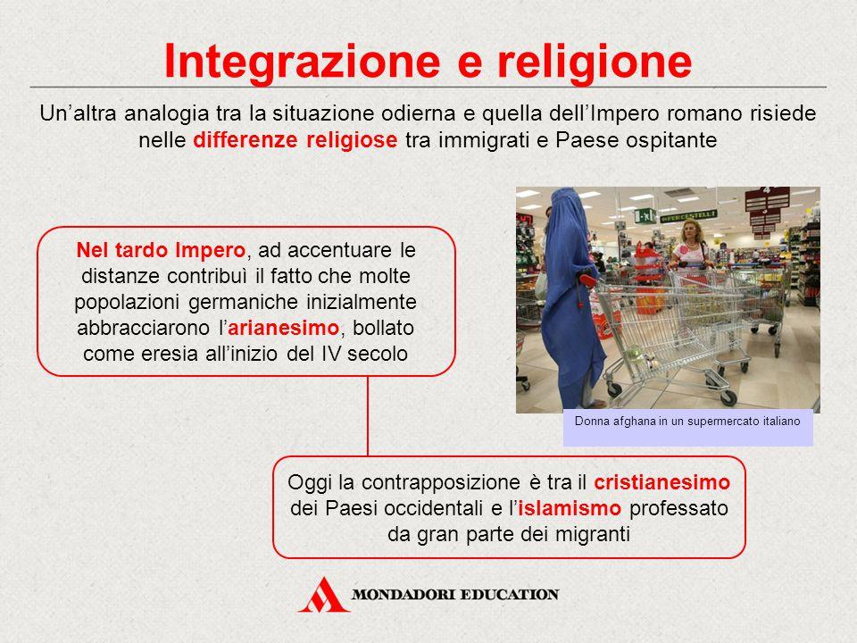 Integrazione e religione