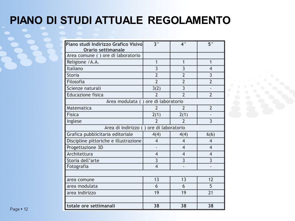 PIANO DI STUDI ATTUALE REGOLAMENTO