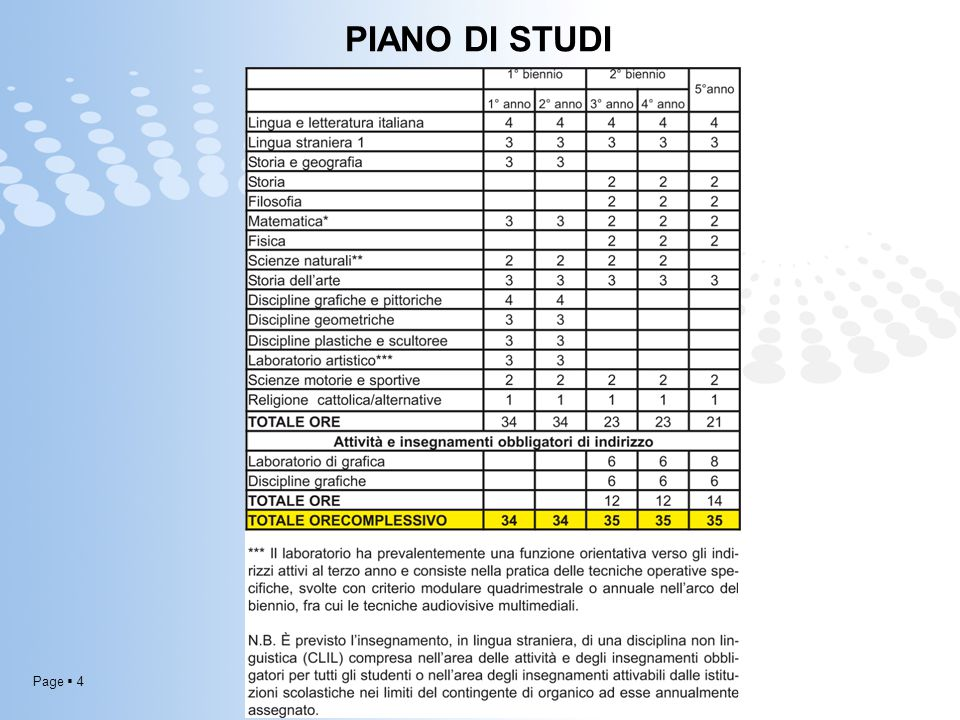 PIANO DI STUDI