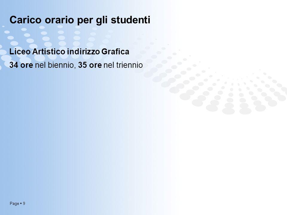 Carico orario per gli studenti