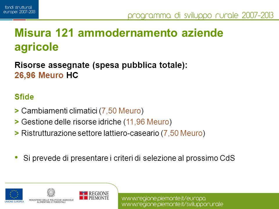 Misura 121 ammodernamento aziende agricole