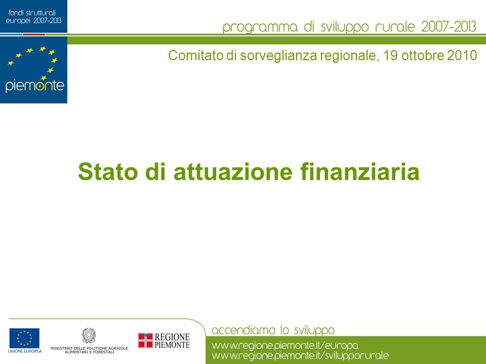 Stato di attuazione finanziaria