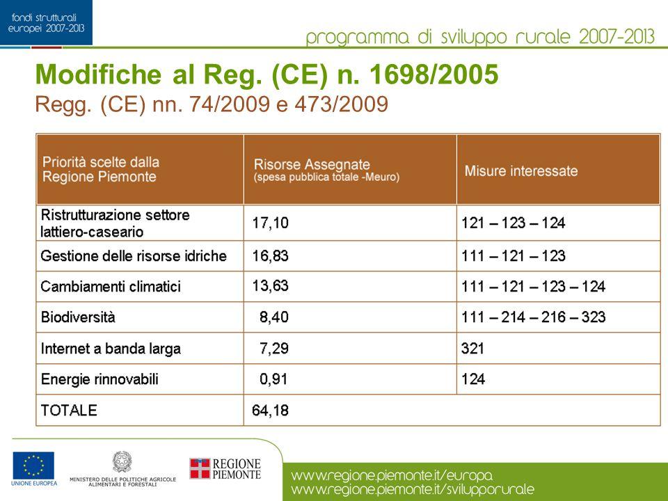 Modifiche al Reg. (CE) n. 1698/2005 Regg. (CE) nn. 74/2009 e 473/2009