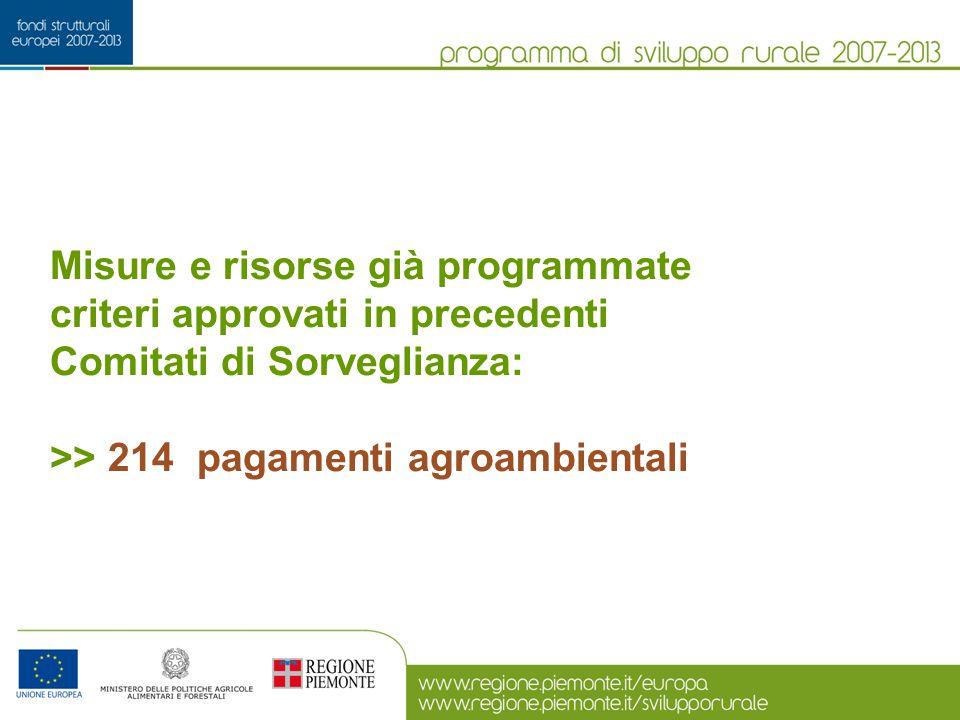 Misure e risorse già programmate criteri approvati in precedenti Comitati di Sorveglianza: >> 214 pagamenti agroambientali