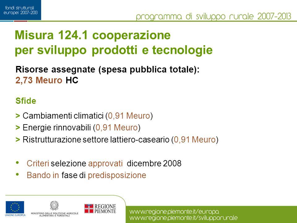 Misura 124.1 cooperazione per sviluppo prodotti e tecnologie