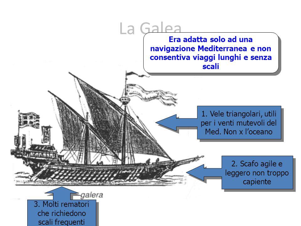 La Galea Era adatta solo ad una navigazione Mediterranea e non consentiva viaggi lunghi e senza scali.