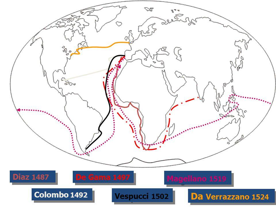Da Verrazzano 1524 Diaz 1487 De Gama 1497 Magellano 1519 Colombo 1492