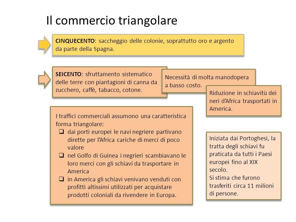 Il commercio triangolare