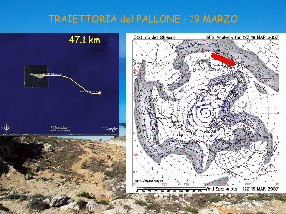 TRAIETTORIA del PALLONE - 19 MARZO