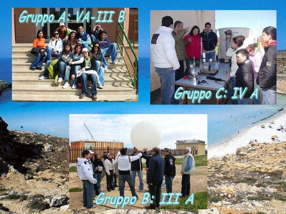Gruppo A: VA-III B Gruppo C: IV A Gruppo B: III A