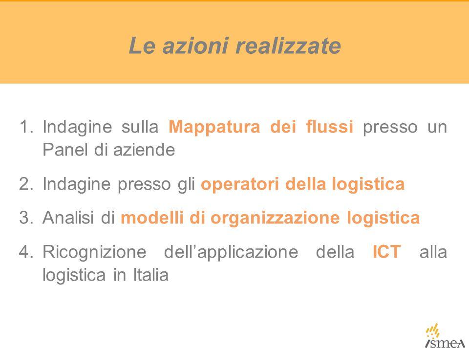 Le azioni realizzate Indagine sulla Mappatura dei flussi presso un Panel di aziende. Indagine presso gli operatori della logistica.