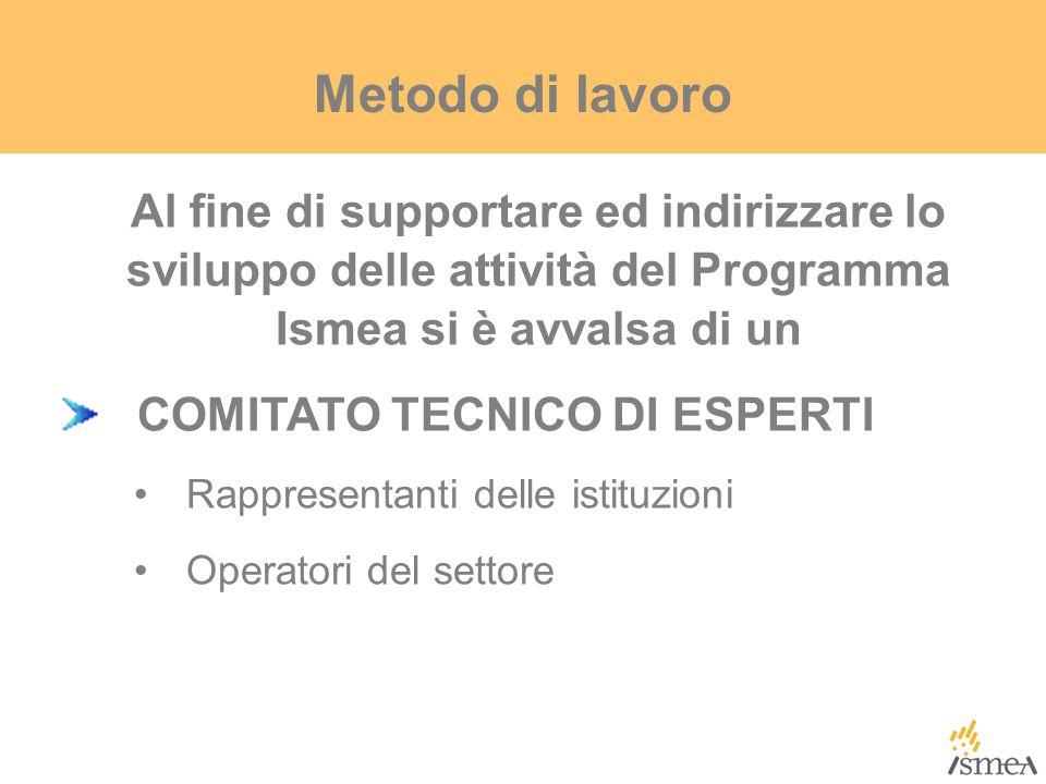 Metodo di lavoro Al fine di supportare ed indirizzare lo sviluppo delle attività del Programma Ismea si è avvalsa di un.