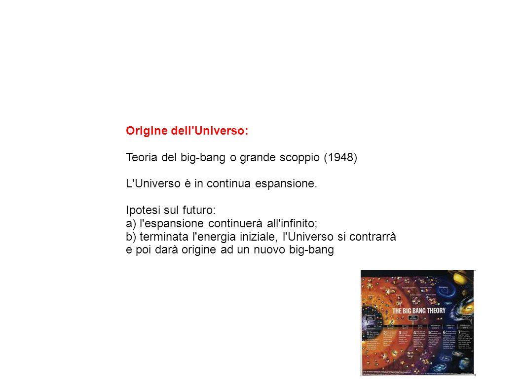 Origine dell Universo: