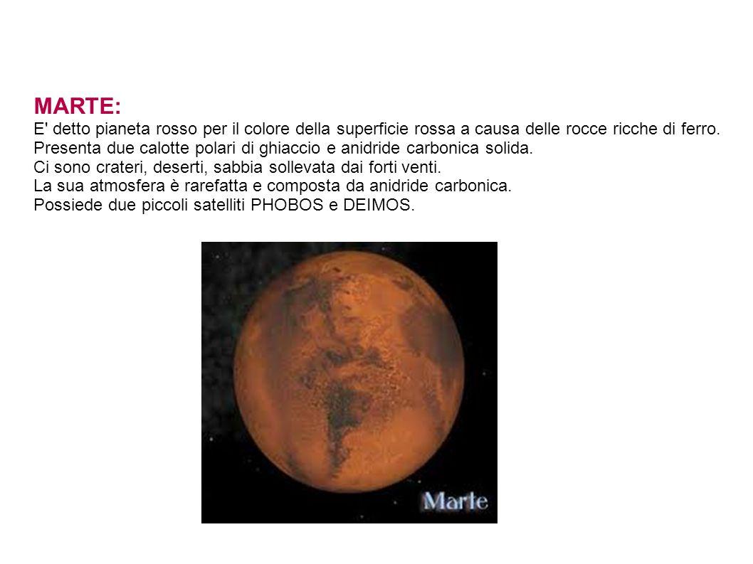 MARTE: E detto pianeta rosso per il colore della superficie rossa a causa delle rocce ricche di ferro.
