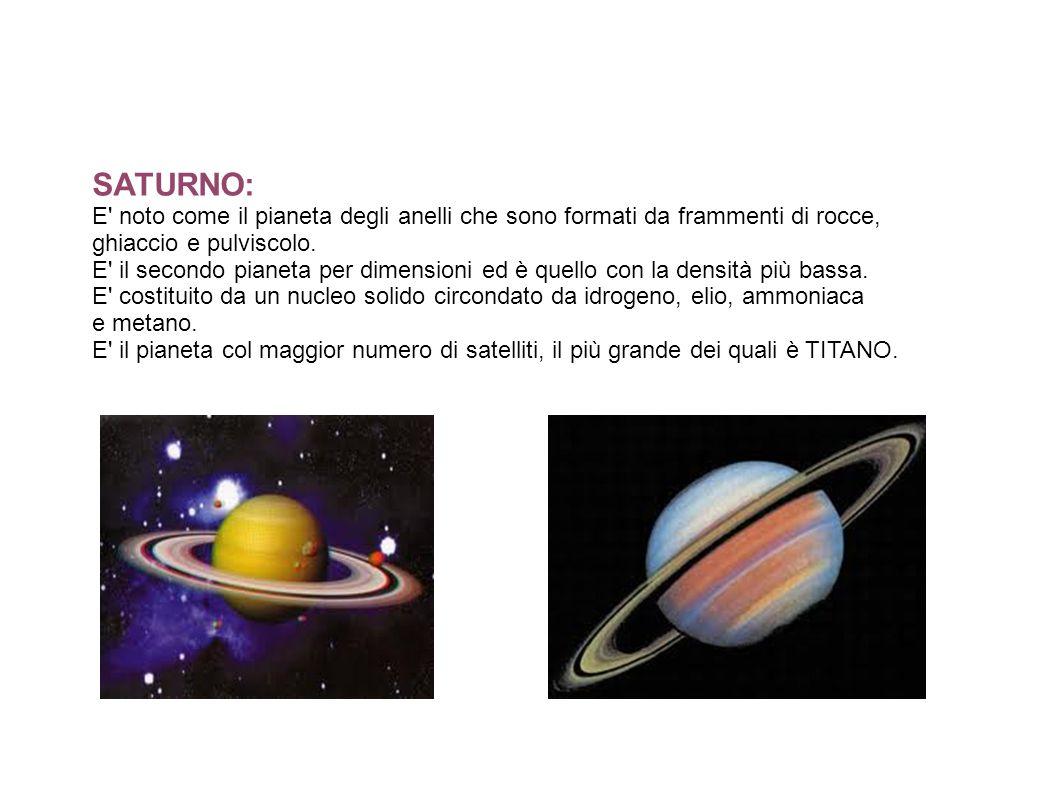 SATURNO: E noto come il pianeta degli anelli che sono formati da frammenti di rocce, ghiaccio e pulviscolo.