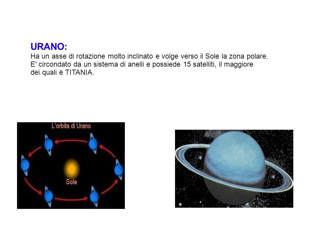 URANO: Ha un asse di rotazione molto inclinato e volge verso il Sole la zona polare.