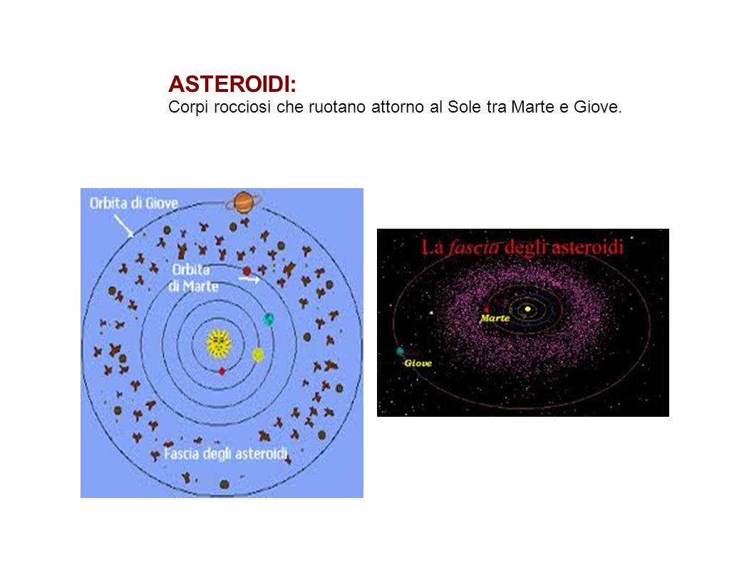 ASTEROIDI: Corpi rocciosi che ruotano attorno al Sole tra Marte e Giove.