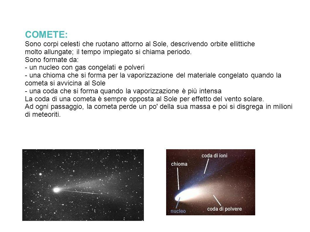 COMETE: Sono corpi celesti che ruotano attorno al Sole, descrivendo orbite ellittiche. molto allungate; il tempo impiegato si chiama periodo.