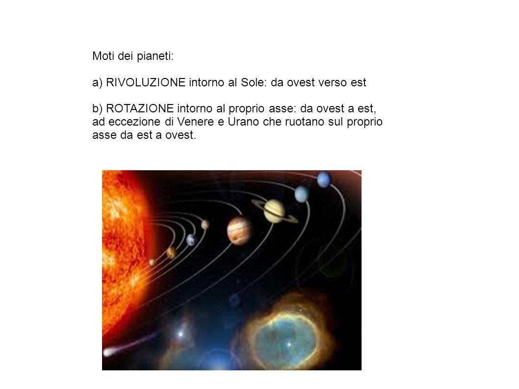 Moti dei pianeti: a) RIVOLUZIONE intorno al Sole: da ovest verso est. b) ROTAZIONE intorno al proprio asse: da ovest a est,