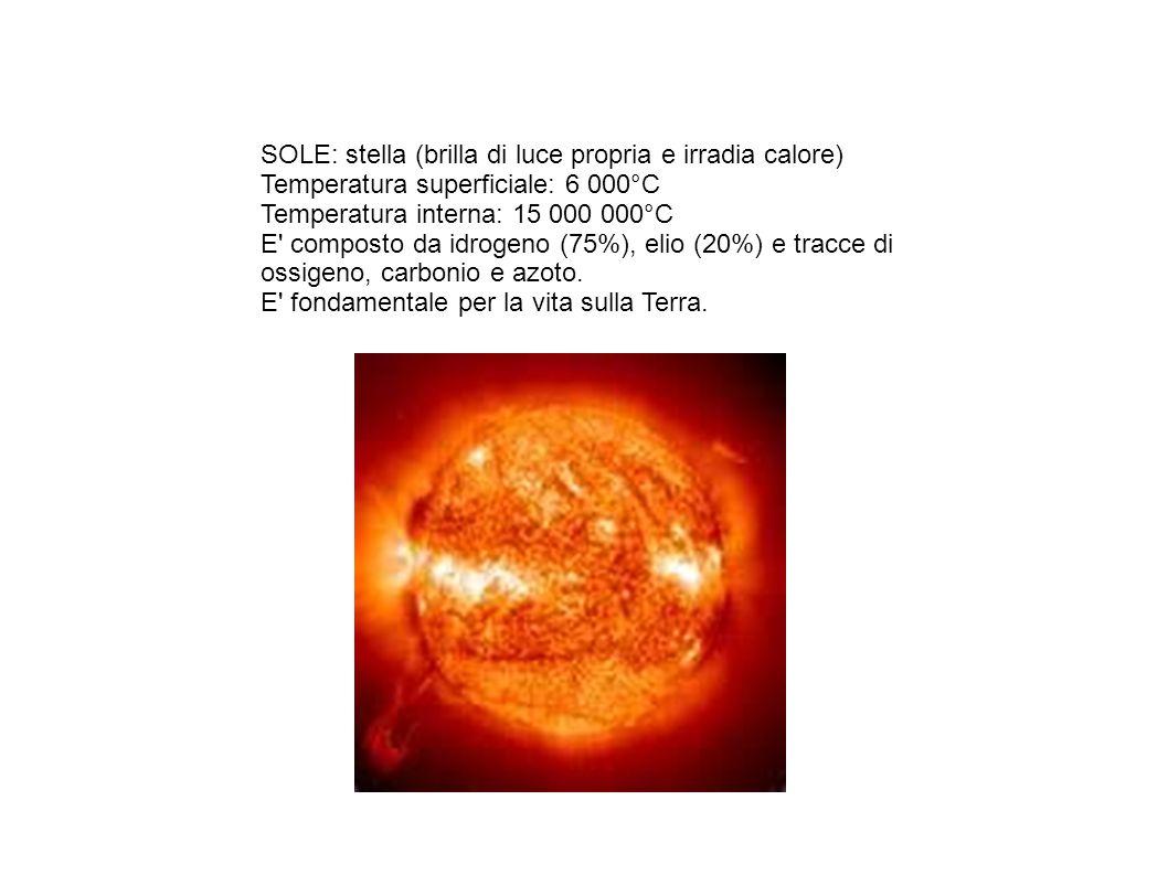 SOLE: stella (brilla di luce propria e irradia calore)