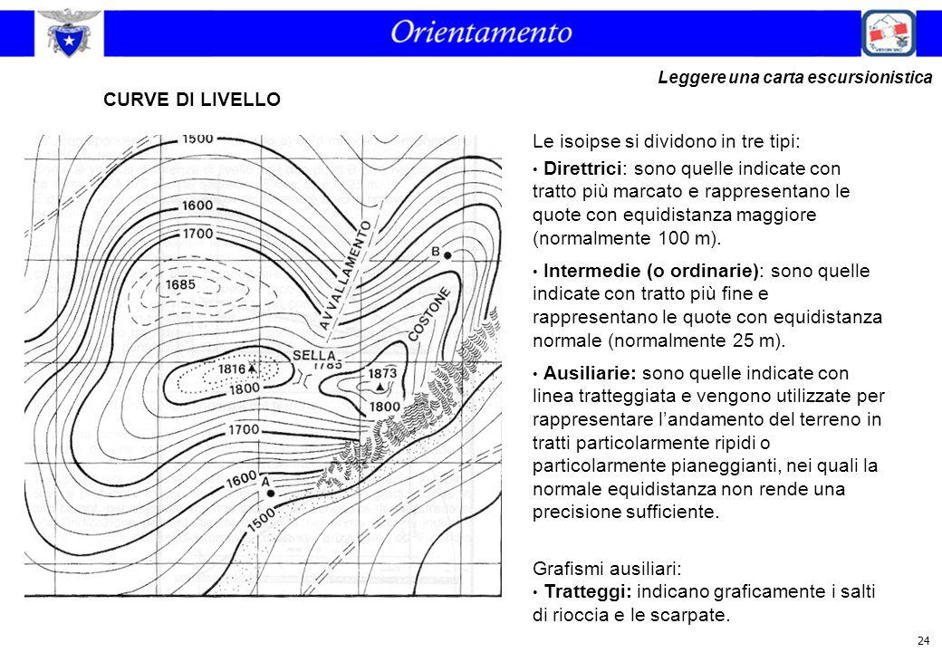 Le isoipse descrivono la morfologia del territorio; in particolare: