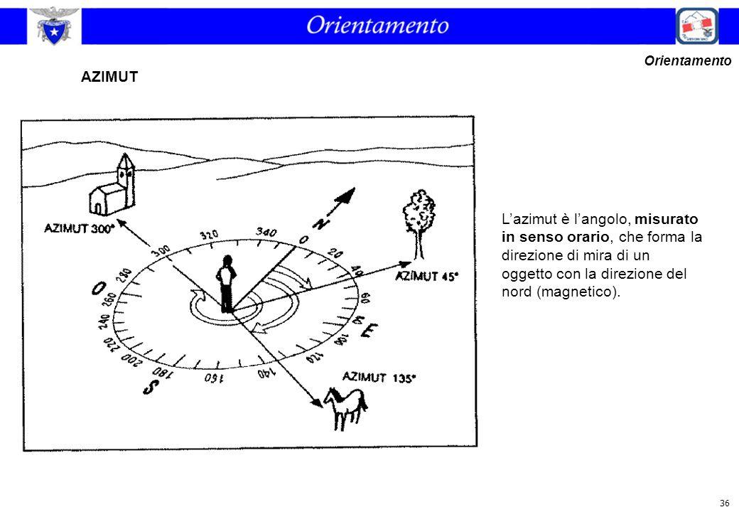 Azimut: misura, in senso orario, dell'angolo  (nell'esempio 75°)