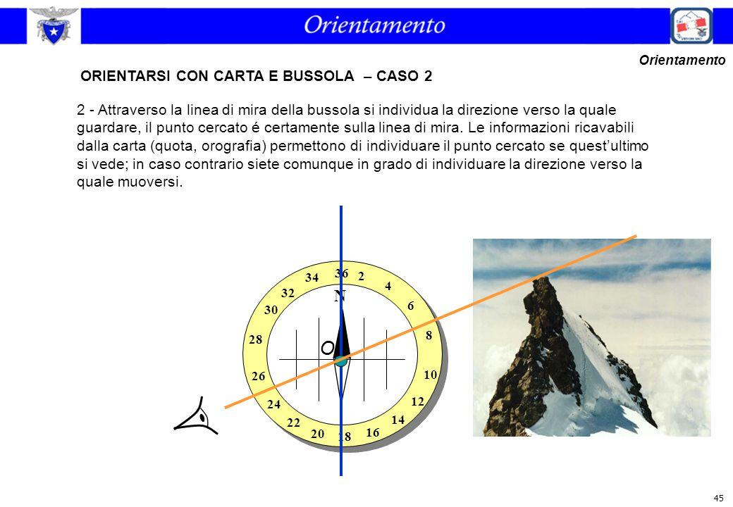 ORIENTARSI CON CARTA E BUSSOLA – CASO 3