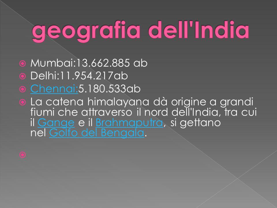 geografia dell India Mumbai:13.662.885 ab Delhi:11.954.217ab