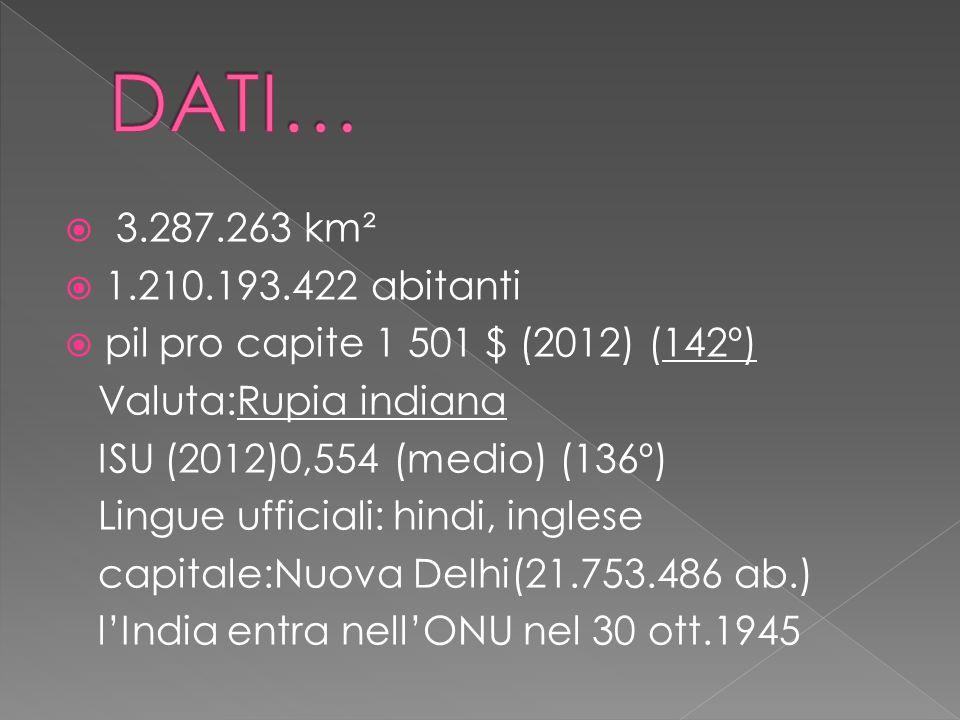 DATI… 3.287.263 km². 1.210.193.422 abitanti. pil pro capite 1 501 $ (2012) (142º) Valuta:Rupia indiana.