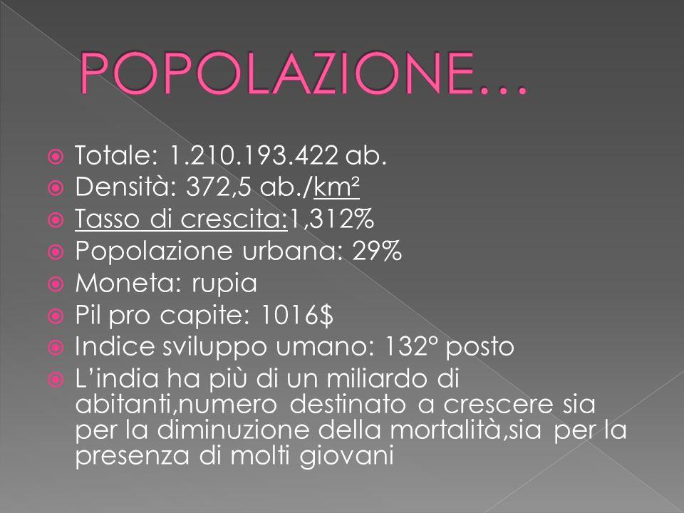 POPOLAZIONE… Totale: 1.210.193.422 ab. Densità: 372,5 ab./km²