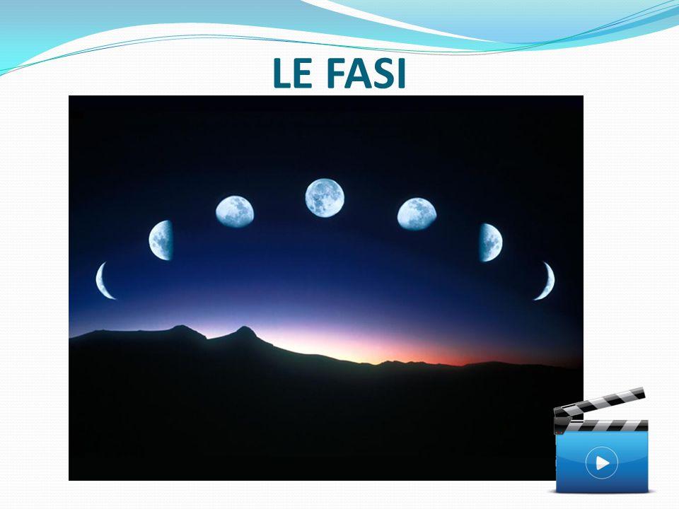 LE FASI