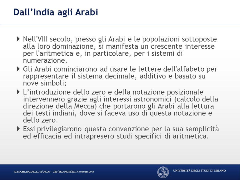 Dall'India agli Arabi