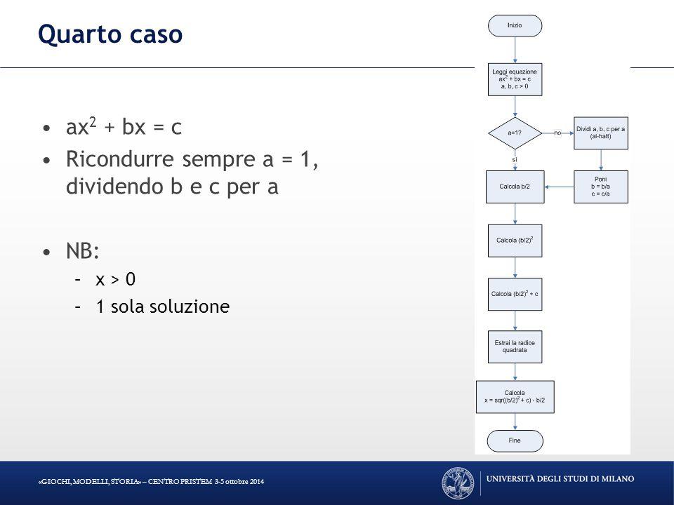 Quarto caso ax2 + bx = c Ricondurre sempre a = 1, dividendo b e c per a NB: x > 0 1 sola soluzione