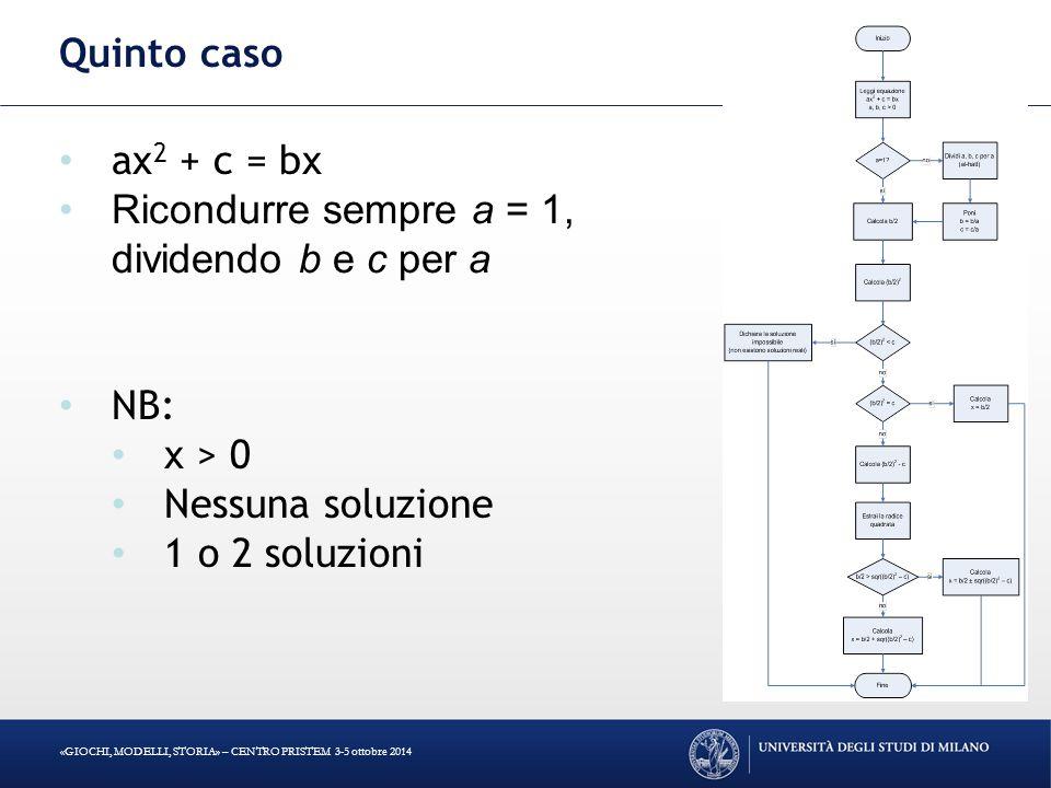Quinto caso ax2 + c = bx. Ricondurre sempre a = 1, dividendo b e c per a. NB: x > 0. Nessuna soluzione.