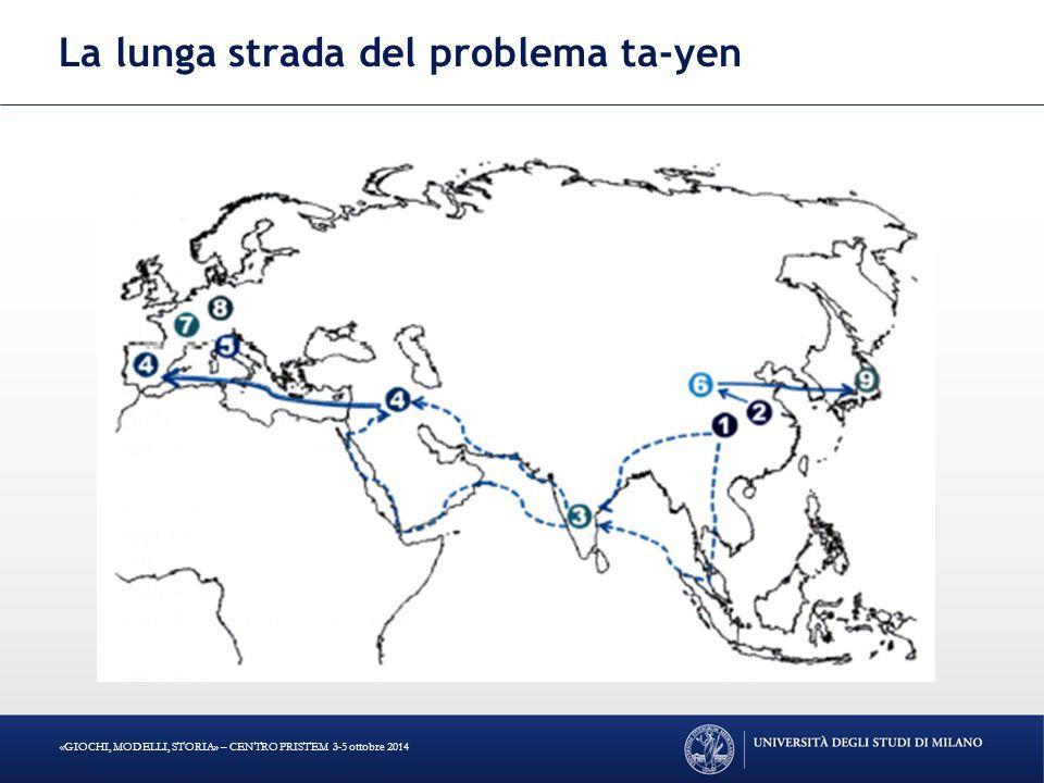 La lunga strada del problema ta-yen