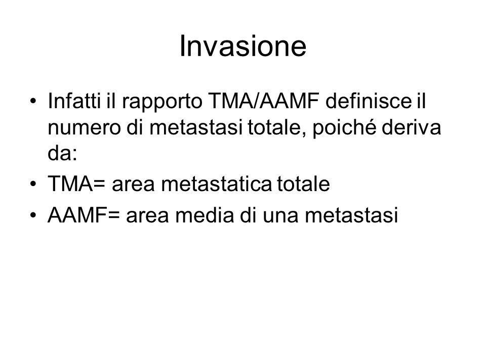 Invasione Infatti il rapporto TMA/AAMF definisce il numero di metastasi totale, poiché deriva da: TMA= area metastatica totale.